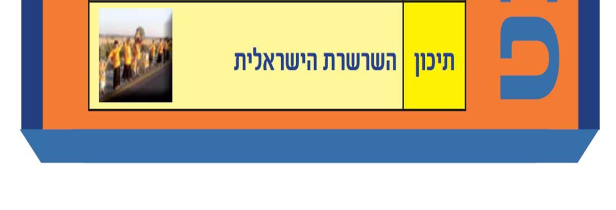 תיכון- השרשרת הישראלית